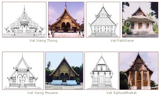 Religious architecture in Laos